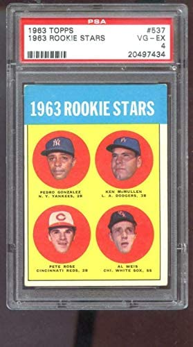 Read more about the article 1963 Topps #537 Rookie Stars Pete Rose Al Weis RC PSA 4 Graded Baseball Card MLB – Slabbed Baseball Cards